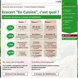 Le label Ecocert, Qu'est ce que c'est ?: du bio à la cantine