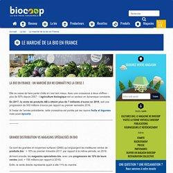 Le marché de la bio en France