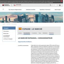 Le marché espagnol : Consommateur