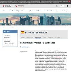 Le marché espagnol : E-commerce