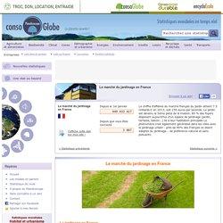 Le marché du jardinage en France