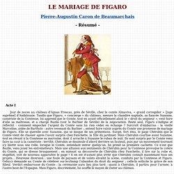 Le mariage de Figaro - résumé