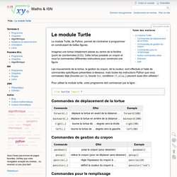 Le module Turtle [Maths & ISN]