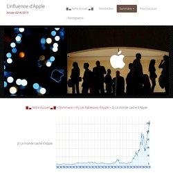 3) Le monde caché d'Apple