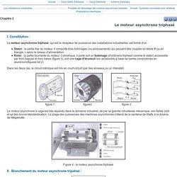 Le moteur asynchrone triphasé