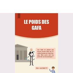 Le poids des Gafa