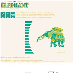 Le poids de l'éléphant de l'île de Nantes