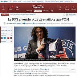Le PSG a vendu plus de maillots que l'OM