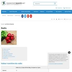Le radis, en prévention de certains cancers