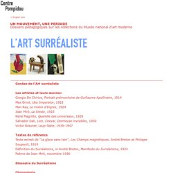 Le Surréalisme - Centre Pompidou