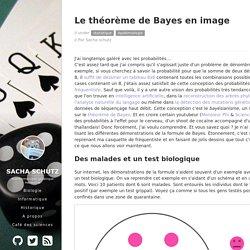 Le théorème de Bayes en image