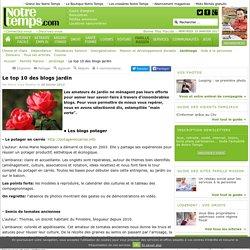 Le top 10 des blogs jardin - Famille