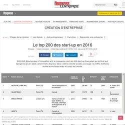 Le top 200 des start-up en 2016