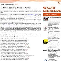 Le Top 50 des sites d'infos en février