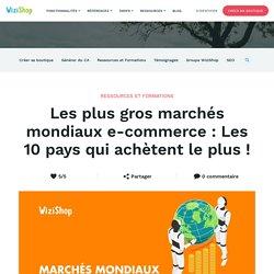Le Top 10 des marchés ecommerce