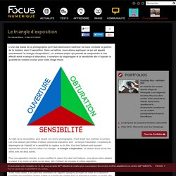 Le triangle d'exposition