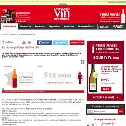 Le vin en quelques chiffres clés