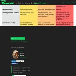 Le Web 3.0 et l'école - Padagogie