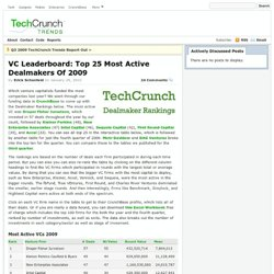 VC Leaderboard: Top 25 Most Active Dealmakers Of 2009