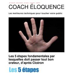 Les 5 étapes fondamentales par lesquelles doit passer tout bon orateur, d'après Cicéron – Coach Éloquence