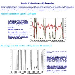 Leading Probability of a US recession
