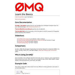 Learn the Basics - zeromq