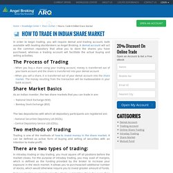 Learn How To Trade In Indian Share/Stock Market - Angel Broking