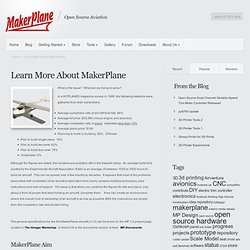 Learn More About MakerPlane