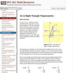Let's Learn Right Triangle Trigonometry