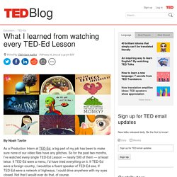 What I learned from watching every TED-Ed Lesson