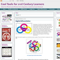 d97cooltools.blogspot.com/2012/02/digital-differentiation-get-wired.html