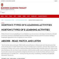 HORTON'S TYPES OF E-LEARNING ACTIVITIES – Blended Learning Toolkit – UW–Madison