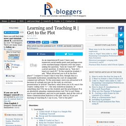 Learning and Teaching R