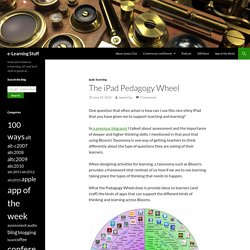 The iPad Pedagogy Wheel