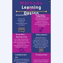 Méthode ABC Learning Design by Marco Bertolini on Genially