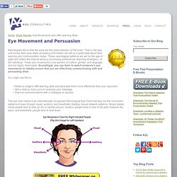 VAK Learning and Communication Style Eye Movement Chart