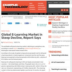 Global E-Learning Market in Steep Decline, Report Says