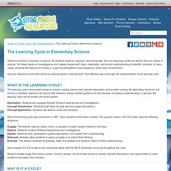 The Learning Cycle in Elementary Science — Tundra: Life in the Polar Extremes