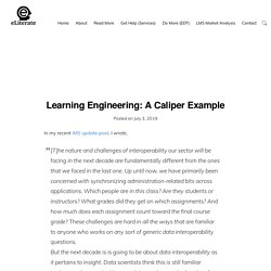 Learning Engineering: A Caliper Example -