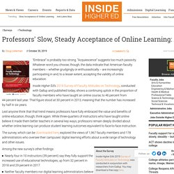 Faculty support for online learning builds slowly, steadily