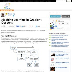 Machine Learning in Gradient Descent