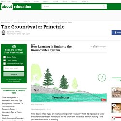 Memory and Learning: The Groundwater Principle