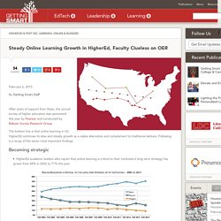 Steady Online Learning Growth in HigherEd, Faculty Clueless on OER