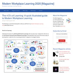 The 4 D's of Learning: A quick illustrated guide to Modern Workplace Learning : Modern Workplace Learning 2020 [Magazine]