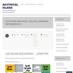 Online Learning Infographics