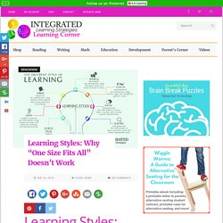 "Learning Styles: Why ""One Size Fits All"" Doesn't Work - Integrated Learning Strategies"