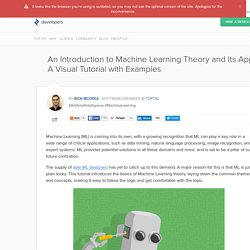 A Machine Learning Introductory Tutorial with Examples