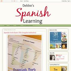 Spanish Verb Charts {The Irregular Indicative}