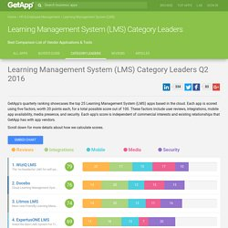 #1 Learning Management System (LMS) Software & Best Application Comparison