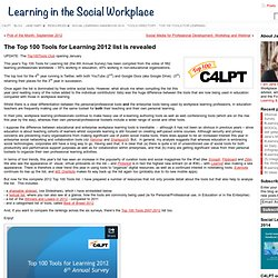 The Top 100 Tools for Learning 2012 list is revealed
